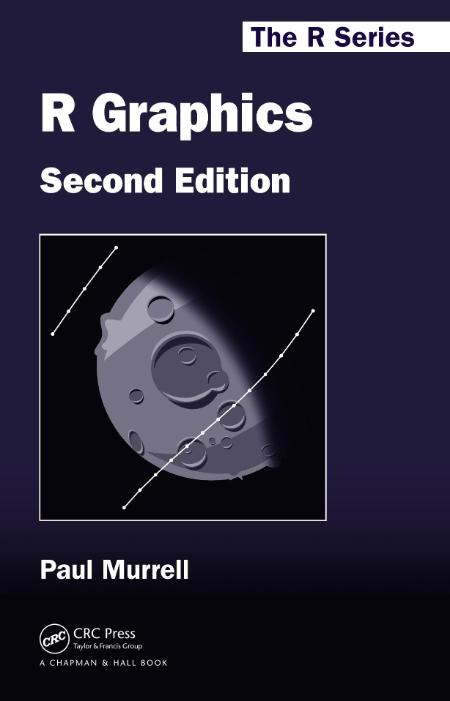 R Graphics Second Edition Chapman And Hall Crc The R Series